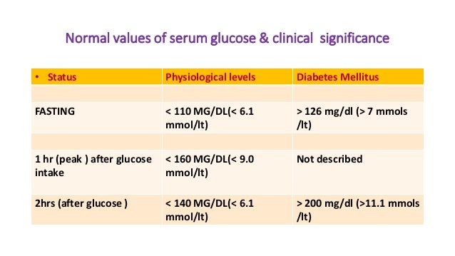 normal fasting blood glucose levels