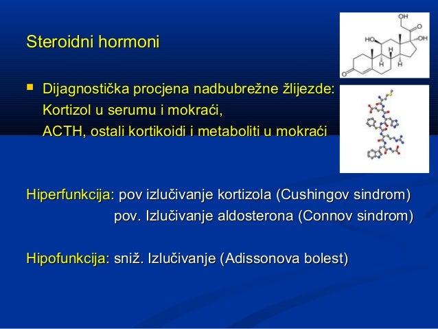 kortikosteroidi u masti