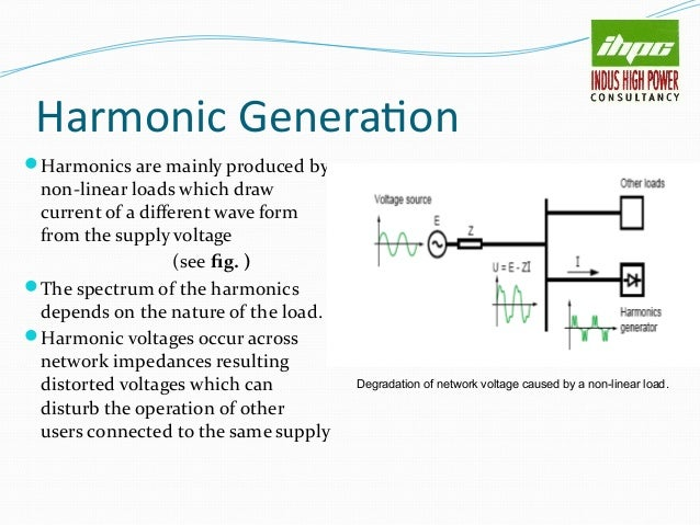 COST RELATED TO HARMONIC POLLUTION IN ELECTRICAL NETWORK Direct Cost Indirect Cost