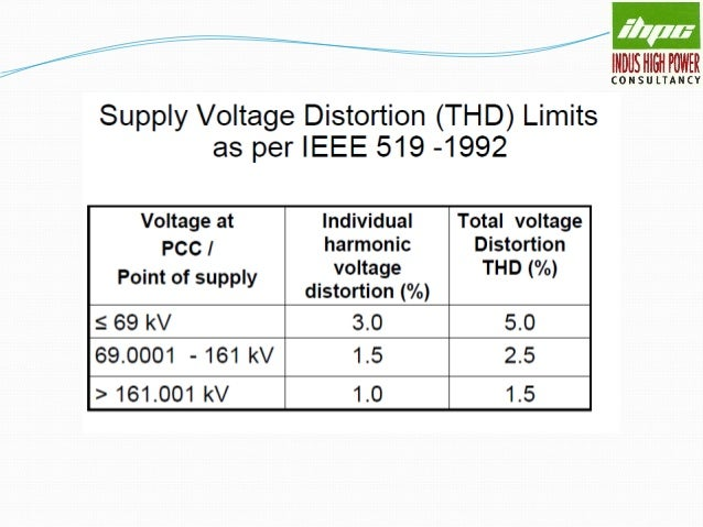 Effects of harmonics and the normal permitted levels