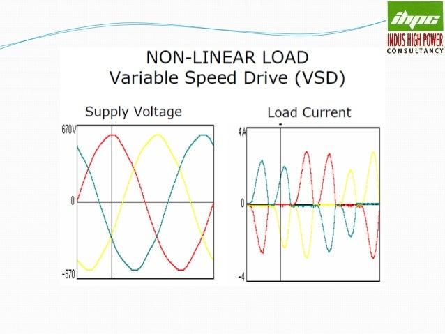 Characteristics of certain harmonics generators