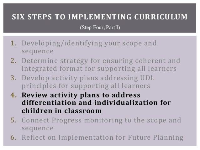 Six Steps To Inclusive Preschool Curriculum