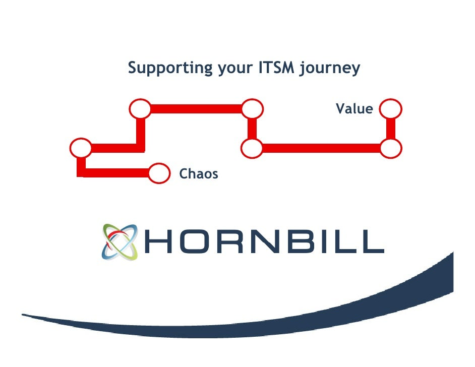 Supporting your ITSM journey                           Value          Chaos