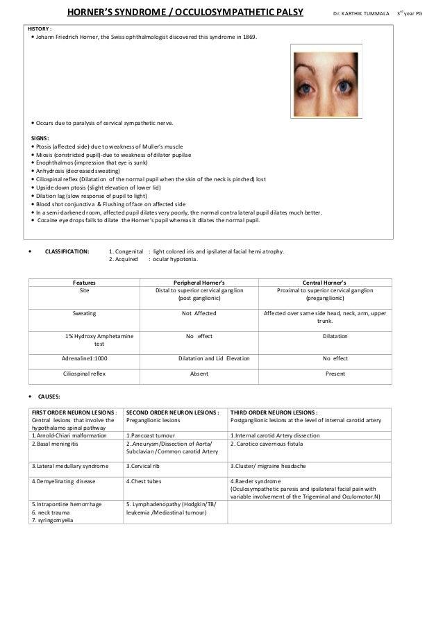 HORNER'S SYNDROME / OCCULOSYMPATHETIC PALSY Dr. KARTHIK TUMMALA 3rd year PG HISTORY : • Johann Friedrich Horner, the Swiss...
