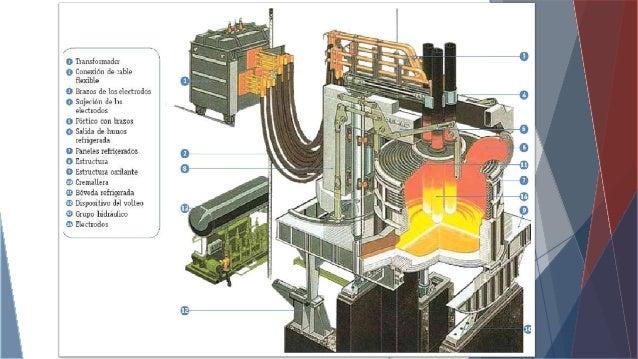 Appold pdf metales tecnologia de download los