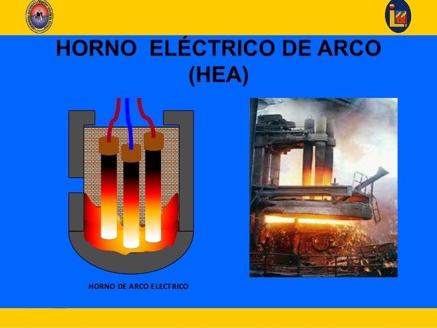 Horno el ctrico de arco for Ofertas de hornos electricos