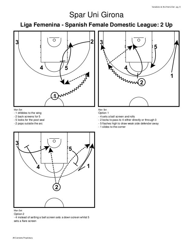 basketball plays best of the horns set plays multiple variations 10 638?cb=1374322019 basketball plays best of the horns set plays multiple variations