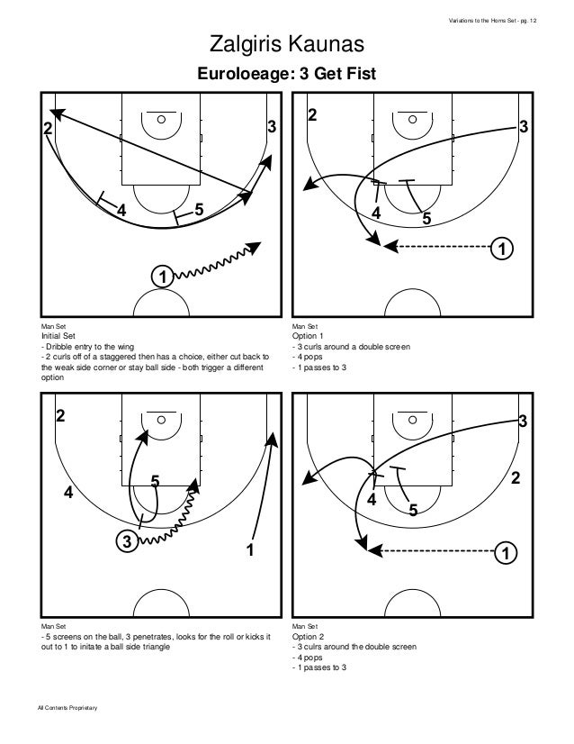Basketball plays best of the horns set plays multiple variations 13 ccuart Gallery
