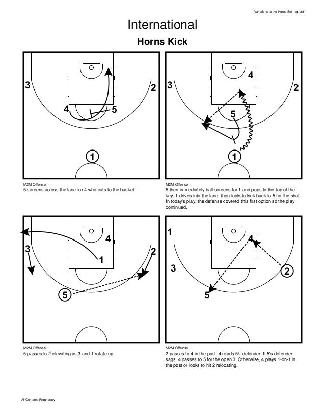 Basketball plays best of the horns set plays multiple variations 2 39 ccuart Gallery