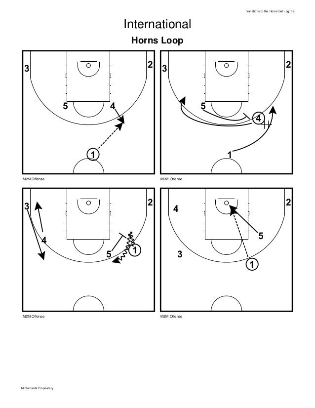 Basketball plays best of the horns set plays multiple variations 40 ccuart Gallery