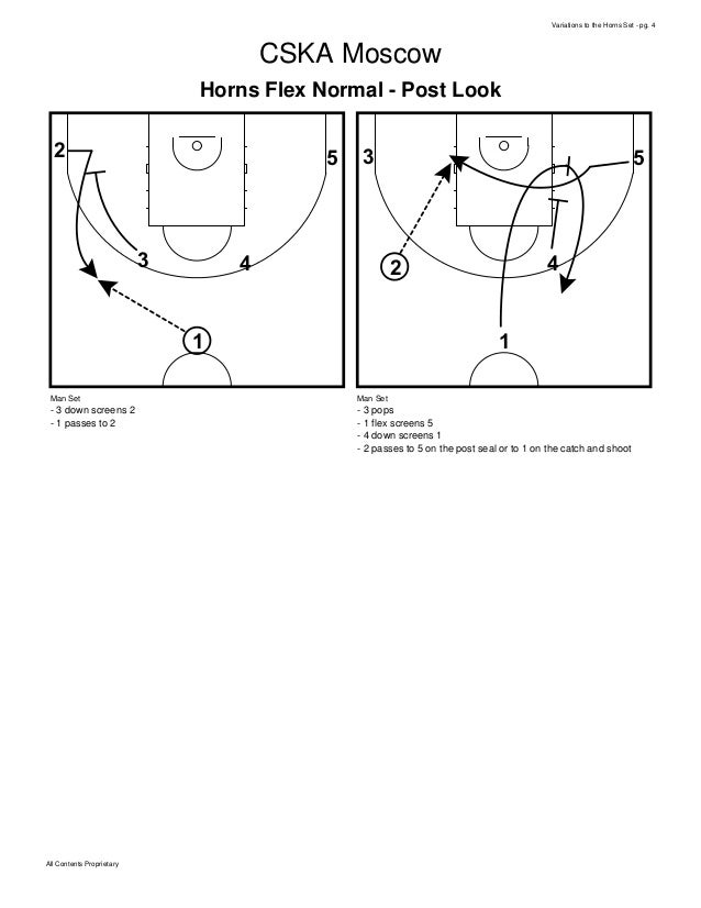 basketball plays best of the horns set plays multiple variations 5 638?cb=1374322019 basketball plays best of the horns set plays multiple variations