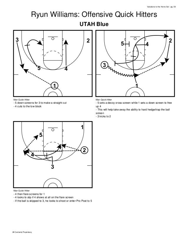 Basketball Plays Best Of The Horns Set Plays Multiple Variations