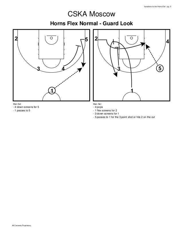 basketball plays best of the horns set plays multiple variations 6 638?cb=1374322019 basketball plays best of the horns set plays multiple variations