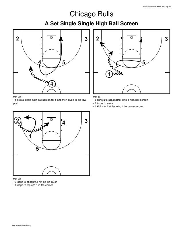 basketball plays best of the horns set plays multiple variations 65 638?cb=1374322019 basketball plays best of the horns set plays multiple variations