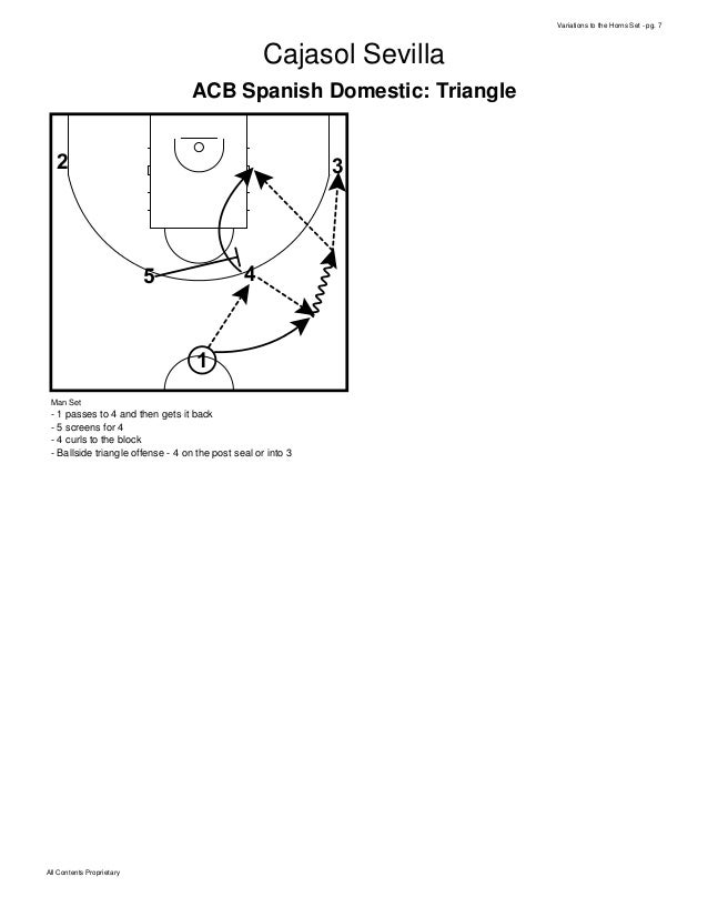 lason perkins high low triangle offense
