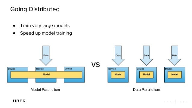 Horovod: Uber's Open Source Distributed Deep Learning Framework for T…