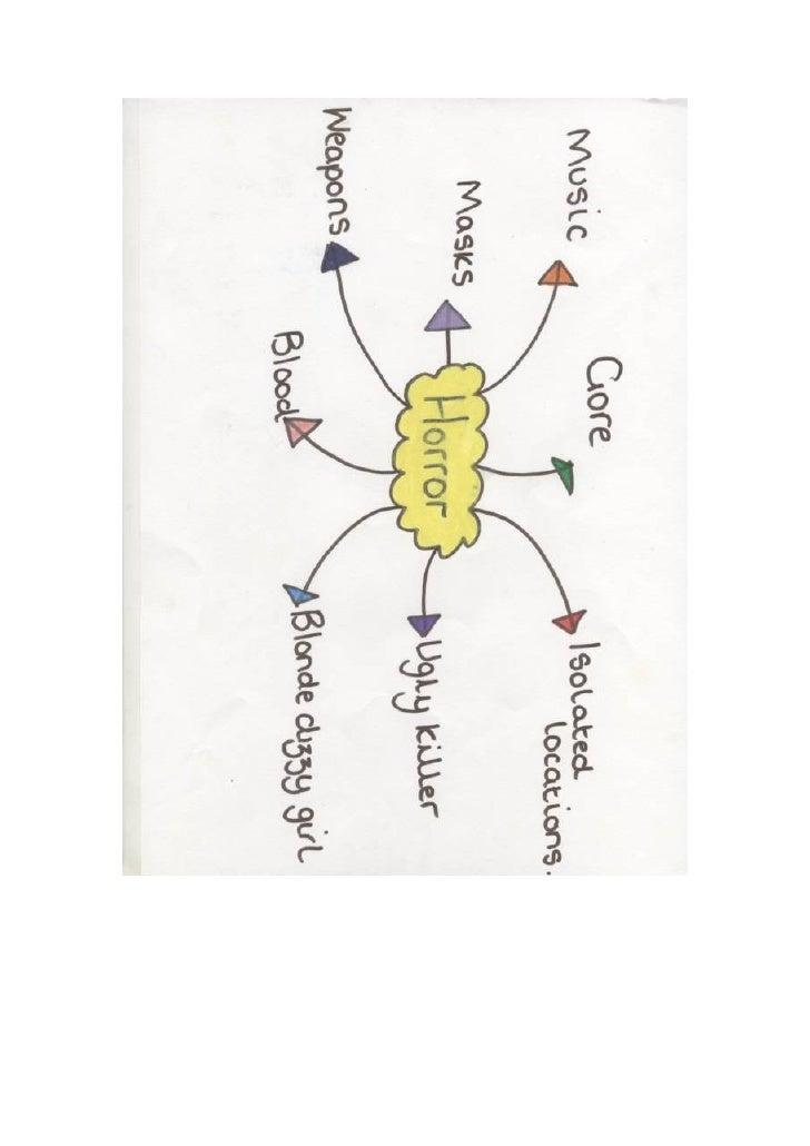 Horror spider diagram