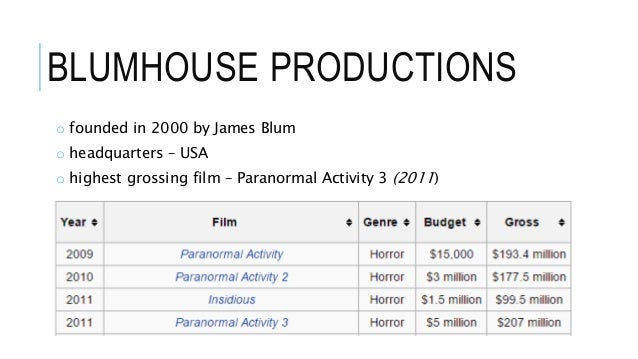 watch horror film production companies usa movie in