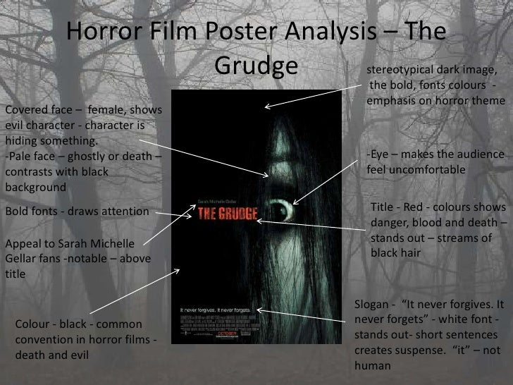 horror genre paper The distinction between horror and terror is a standard literary and psychological  concept  she says in the essay that it expands the soul and awakens the  faculties to a high degree of life  horror is also a genre of film and fiction that  relies on horrifying images or situations to tell stories and prompt reactions in  their.