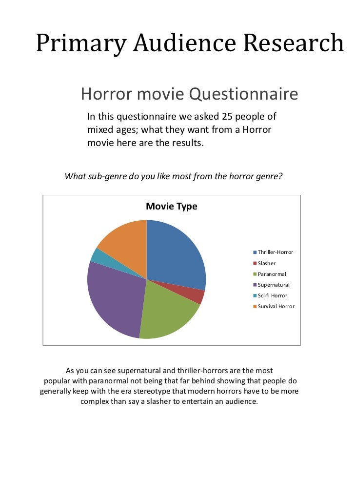 paranormal questionnaire