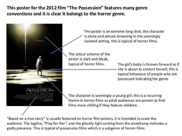 2012 film poster analysis Film details filmmakers produced by:  the woman in black is hitting theaters on january 20, 2012.