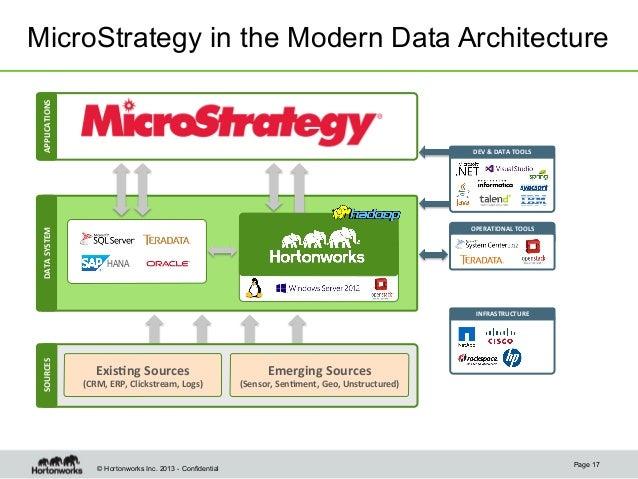 Tutorial pdf microstrategy