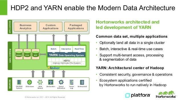 Hortonworks and platfora in financial services webinar for Hadoop 2 architecture