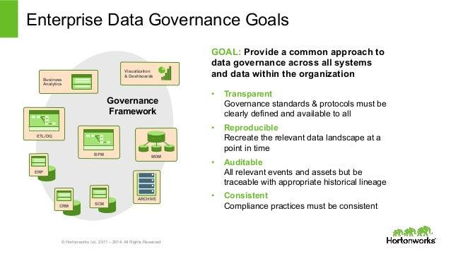 enterprise data governance The Biggest Contribution Of