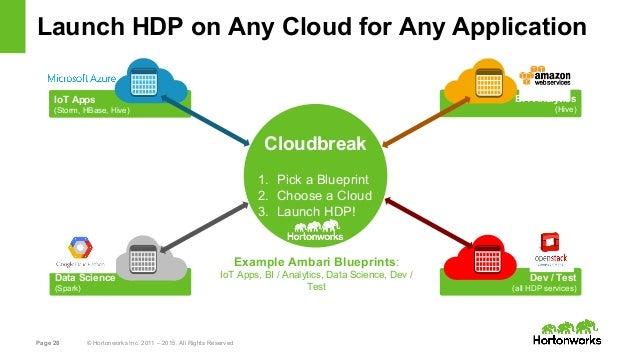 Hortonworks Technical Workshop: HDP everywhere - cloud