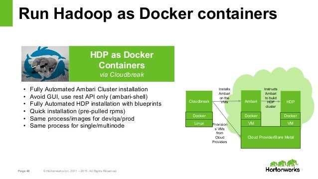 Hortonworks technical workshop hdp everywhere cloud for Docker run consul