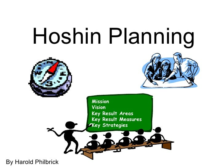 Hoshin Planning By Harold Philbrick Mission Vision Key Result Areas Key Result Measures Key Strategies