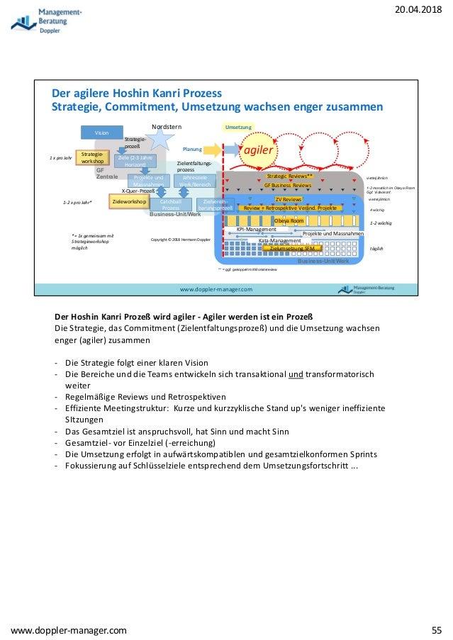Der Hoshin Kanri Prozeß wird agiler - Agiler werden ist ein Prozeß