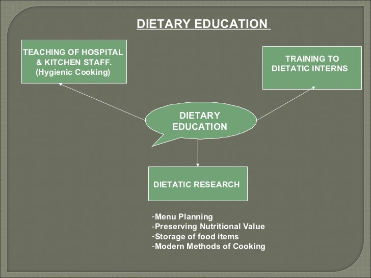 Literature review dietary services hospital