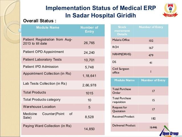 Hospital Erp Erp System For Hospitals An Opensource Erp