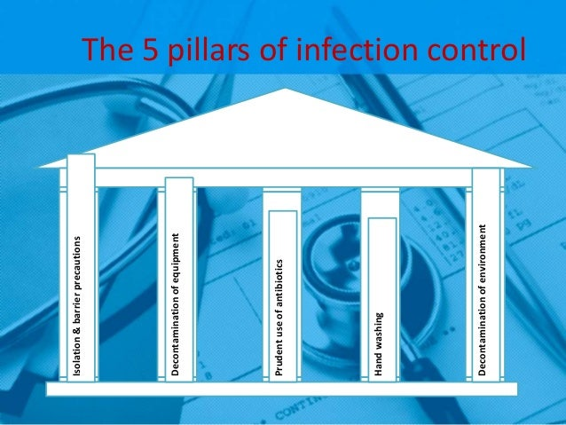 hospital acquired infections essay Nosocomial infection essay nosocomial infection essay 816 words sep 29th,  occurs in hospital environments the work nosocomial literally means – of or relating to a hospital also known as hospital-acquired infections.