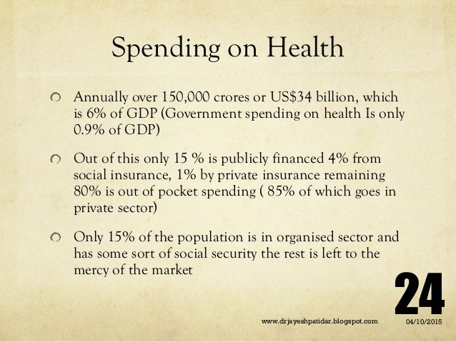 Spending on Health Annually over 150,000 crores or US$34 billion, which is 6% of GDP (Government spending on health Is onl...