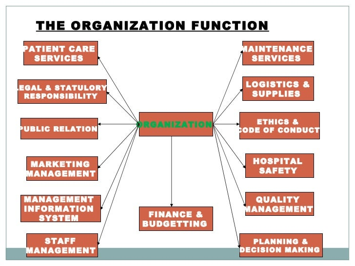structure of management information system pdf