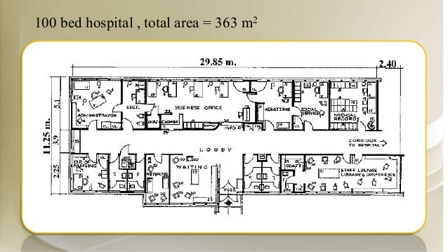 Business plan for 100 bed hospital floor