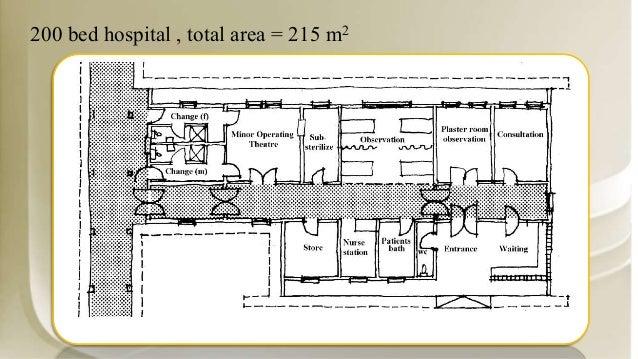 Zoning Department U Sheffield Township | Home Design