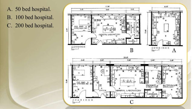 Hospital design for X ray room floor plan