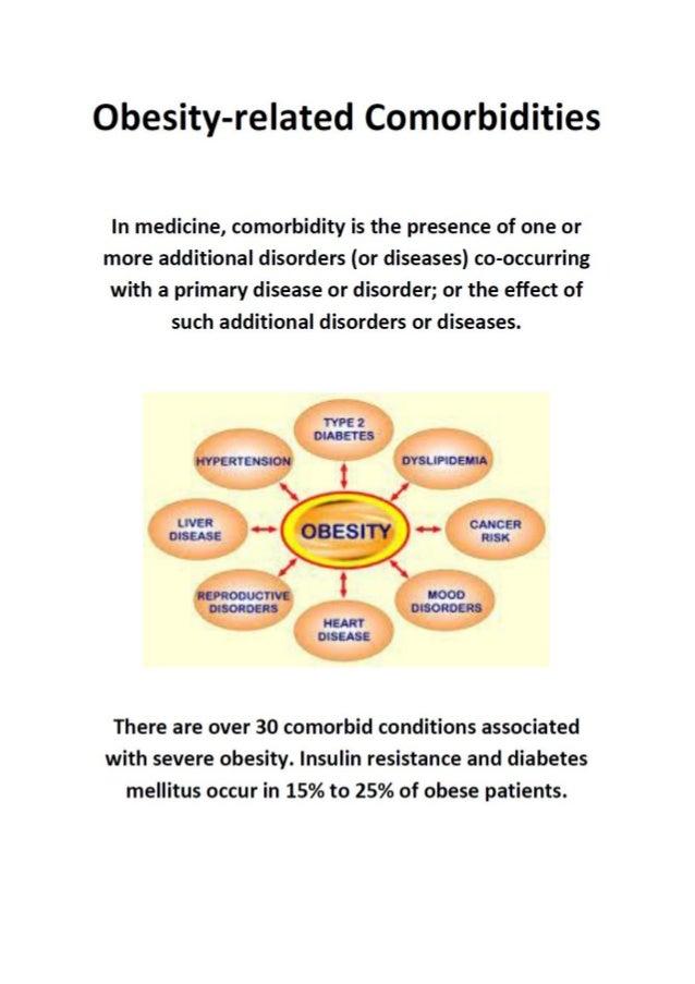 Obesity Related Comorbidities
