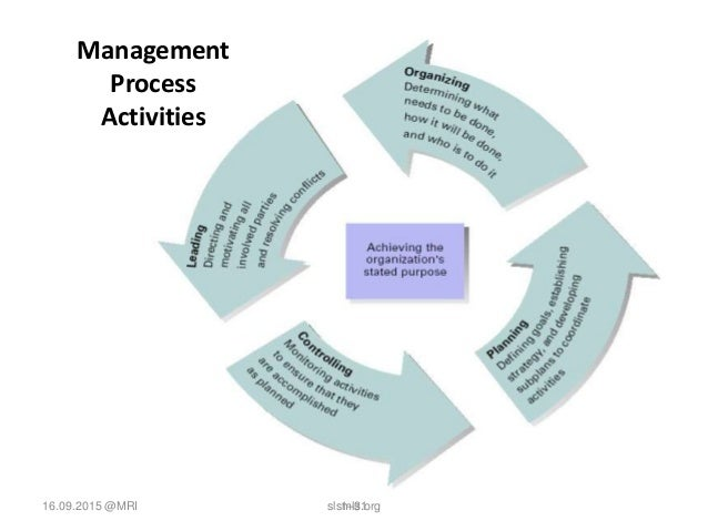 strategic management in hospitals Management of hospitals and health services: strategic issues and performance by rockwell schulz and alton c johnson.