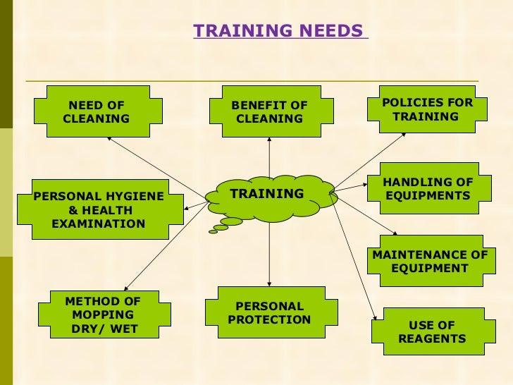 hospital housekeeping services rh slideshare net hospital housekeeping training manual pdf Housekeeping Training Sheet