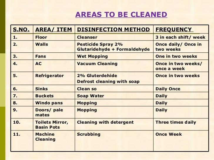 hospital housekeeping services rh slideshare net Housekeeping Training Sheet hospital housekeeping training manual ppt