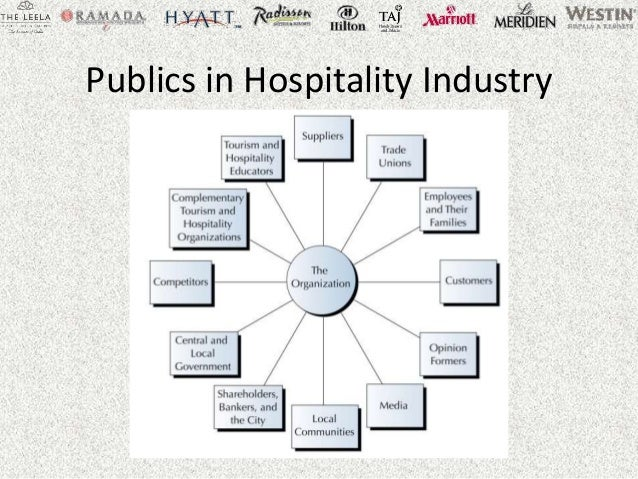 public relations in the hospitality industry Developments and challenges in the hospitality forum on new developments and challenges in the hospitality and tourism sector and tourism industry.