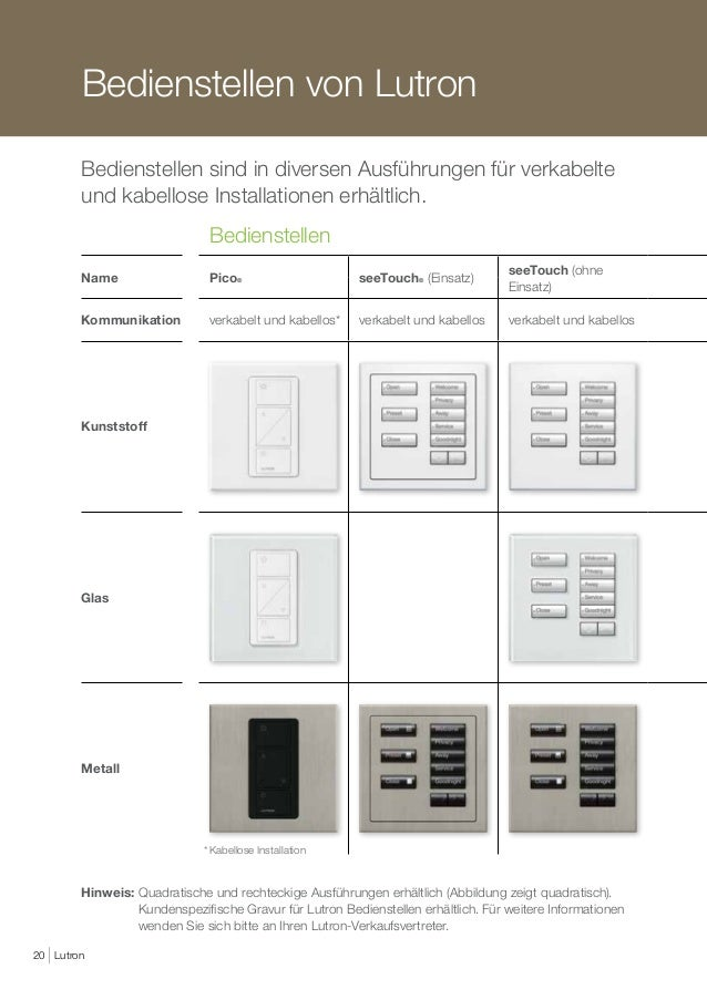 Gemütlich Betondrahtgewebe Zeitgenössisch - Elektrische ...