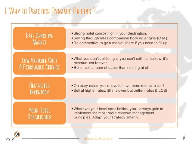 Boost Revenue Practicing Dynamic Pricing for your Hotel