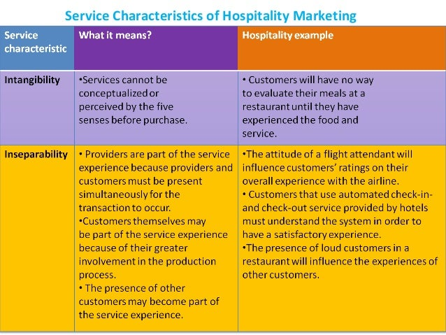 hospitality service mix We're offering you an online restaurant hospitality what's more the course is accredited through cpd certification service the course mix is not.