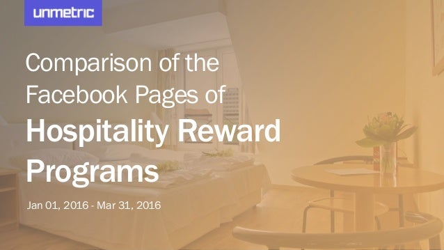 Comparison of the Facebook Pages of Hospitality Reward Programs Jan 01, 2016 - Mar 31, 2016