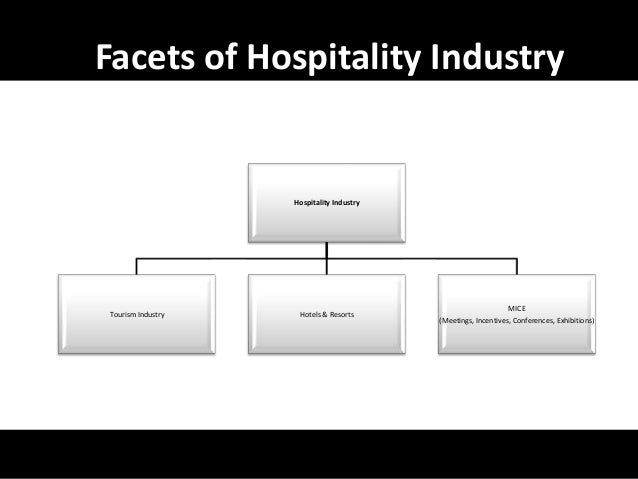 swot analysis of ramada hotels Survey results: intro analysis swot data in its hotel supplier survey 2012, hotel-industrycouk anonymously asked suppliers to the uk hotel sector what they saw as their biggest strategic opportunities and threats for business in 2012 and beyond.